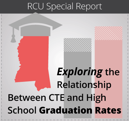 Exploring the relationship between CTE and graduation rates